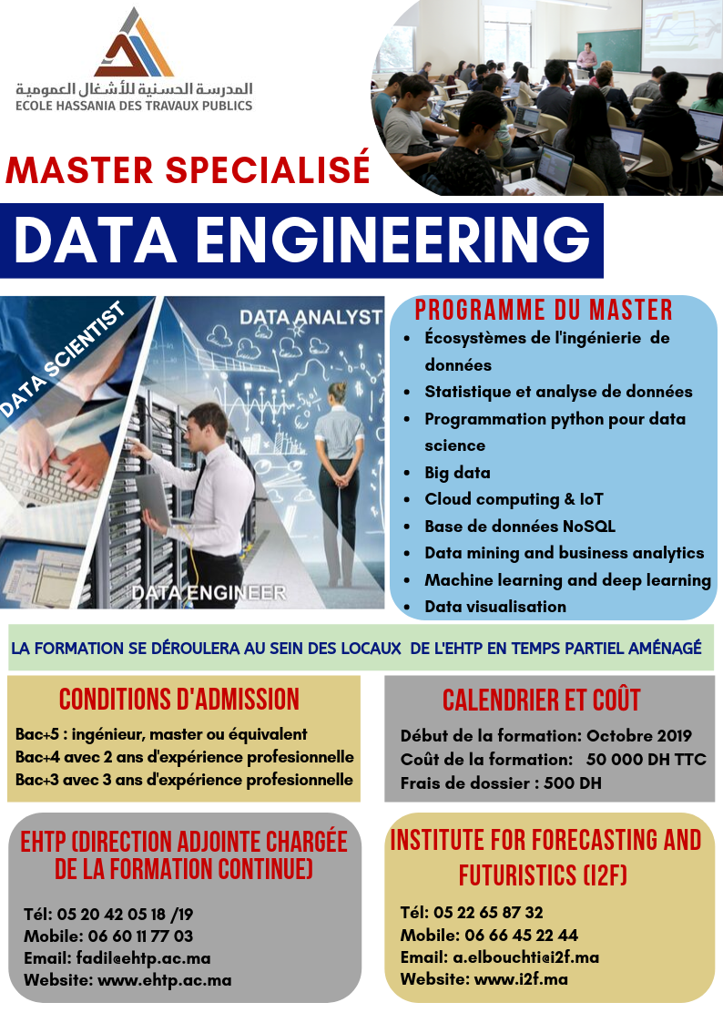 Data Engineering Master