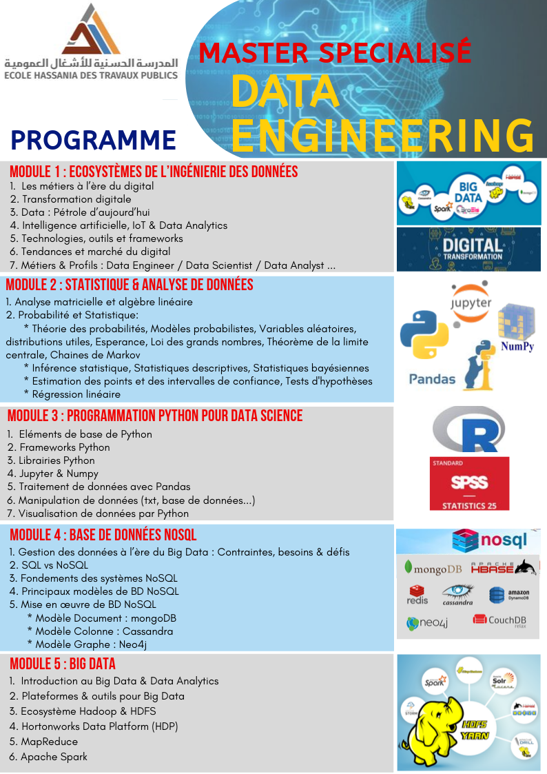 Programme Data Engineering Master EHTP Page 1